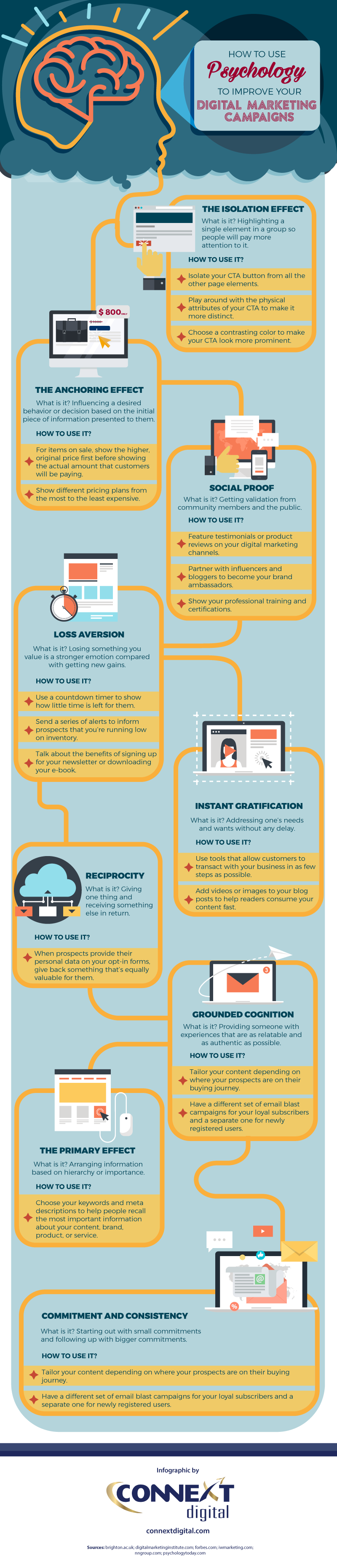 How to Use Psychology to Improve Your Digital Marketing Campaign - Infographic