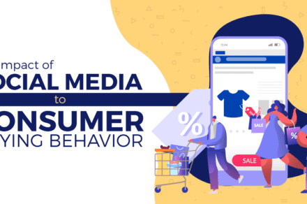 Social Media Consumer Buying Behavior