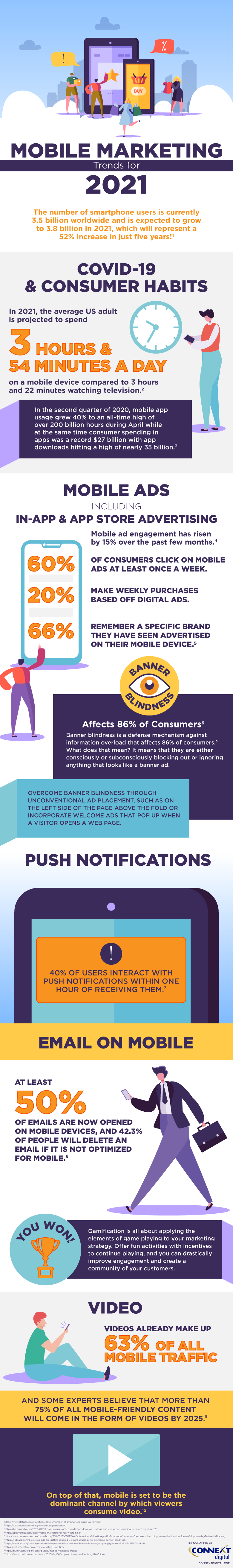 CNX21-02-Mobile Trends 2021 Infographic